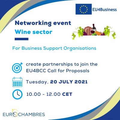 Networking events Consortia WINE 20072021